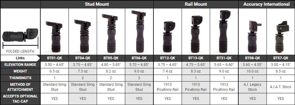 "Accu-Shot BT04-QK Standard height Stud Mount with QK01 Quick Knob 3.75/""//4.85/"""